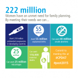 infographic about unmet SRH needs